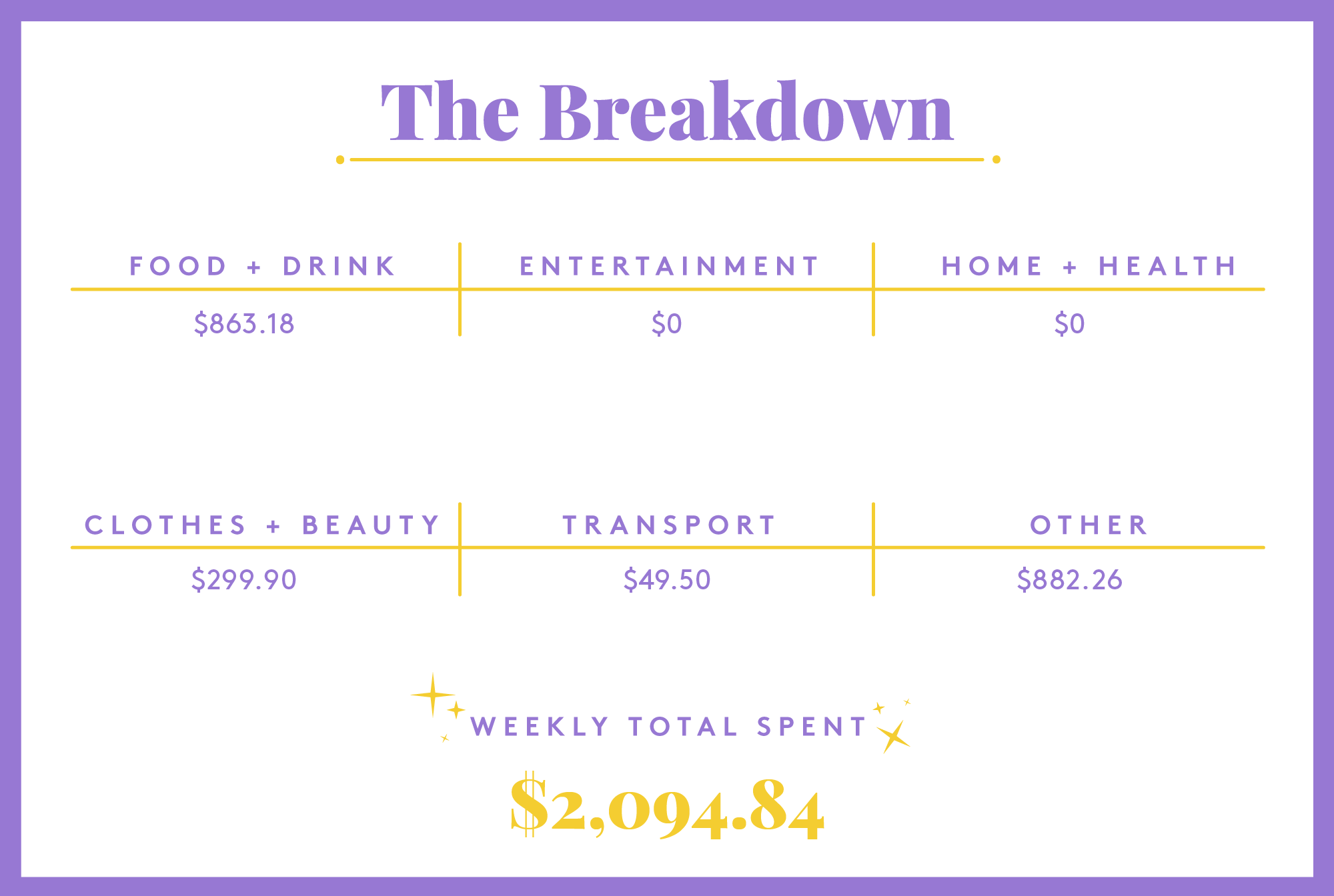 How expensive is the bunny ranch